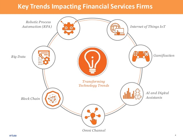 rpa-best-practices-in-financial-services-4-638 (1)